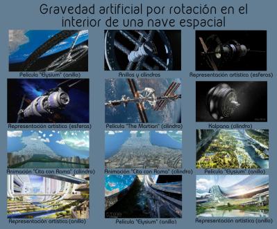 gravedad2