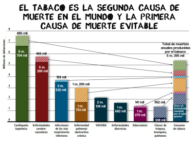 tabaco2
